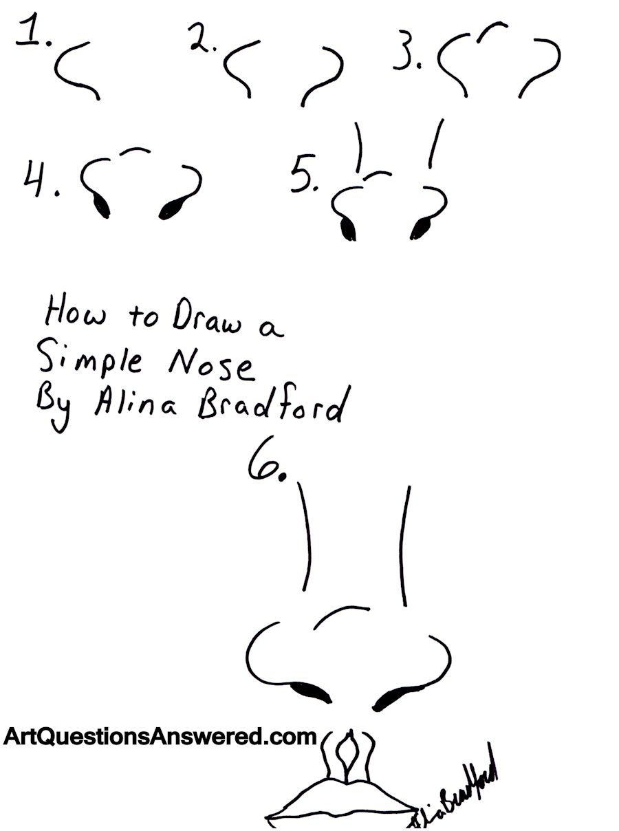 How to Draw a Nose | Art Questions AnsweredArt Questions ...