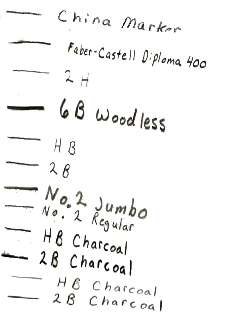 Pencil Hardness Chart
